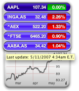 Euro Stocks Widget screenshot small