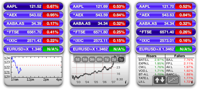 Euro Stocks widget